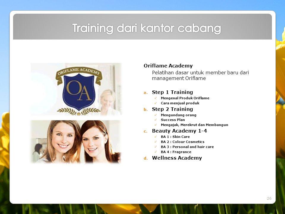 Oriflame Academy Pelatihan dasar untuk member baru dari management Oriflame a. Step 1 Training  Mengenal Produk Oriflame  Cara menjual produk b. Ste