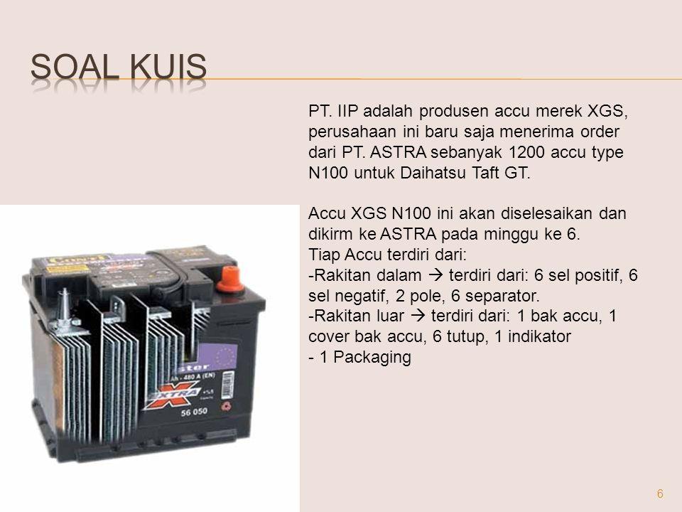 6 PT. IIP adalah produsen accu merek XGS, perusahaan ini baru saja menerima order dari PT. ASTRA sebanyak 1200 accu type N100 untuk Daihatsu Taft GT.
