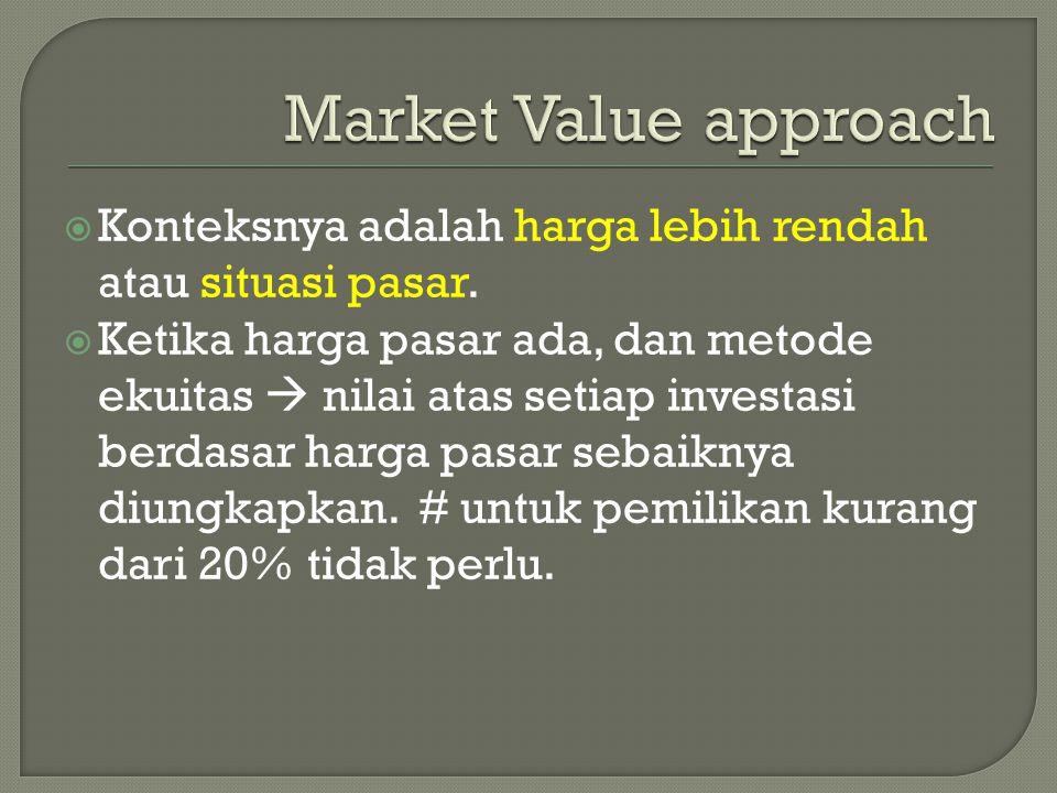  Konteksnya adalah harga lebih rendah atau situasi pasar.