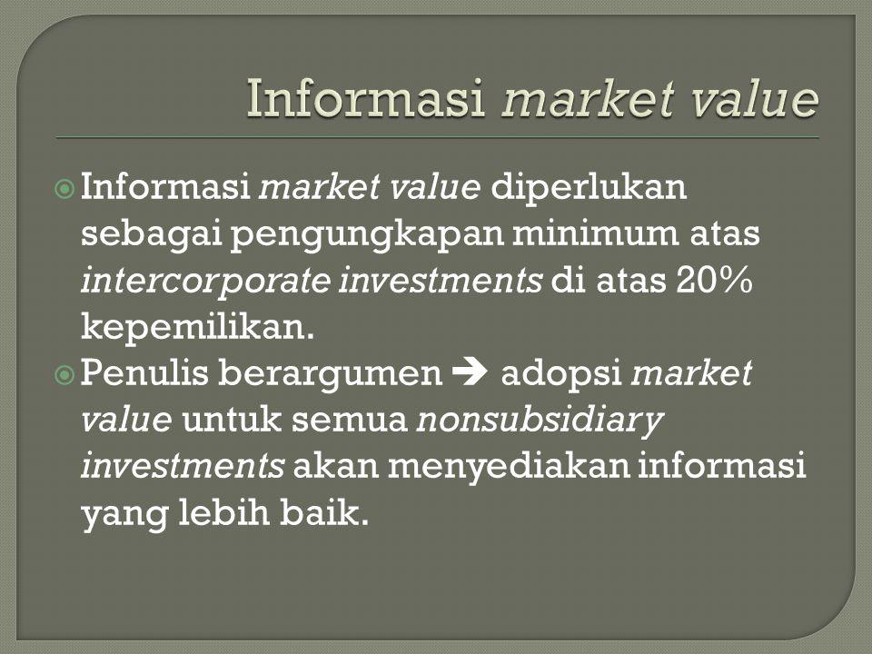  Informasi market value diperlukan sebagai pengungkapan minimum atas intercorporate investments di atas 20% kepemilikan.