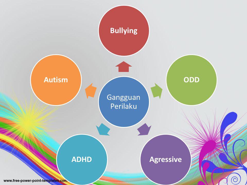 Gangguan Perilaku BullyingODDAgressiveADHDAutism