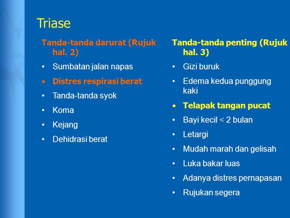 Triase Tanda-tanda darurat (Rujuk hal.