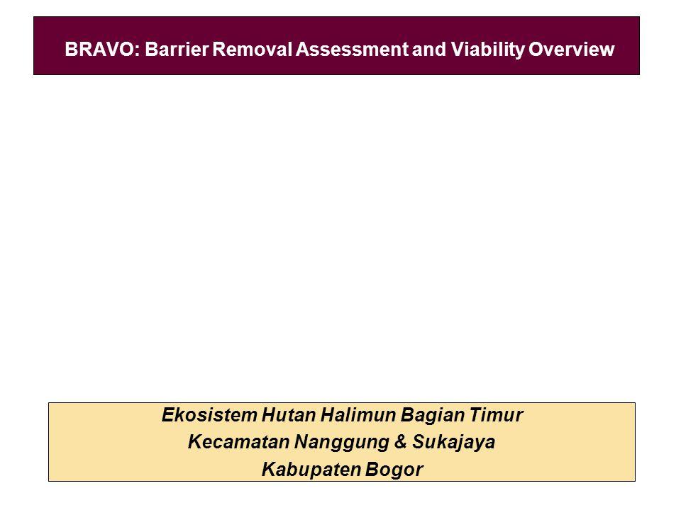 Ekosistem Hutan Halimun Bagian Timur Kecamatan Nanggung & Sukajaya Kabupaten Bogor BRAVO: Barrier Removal Assessment and Viability Overview