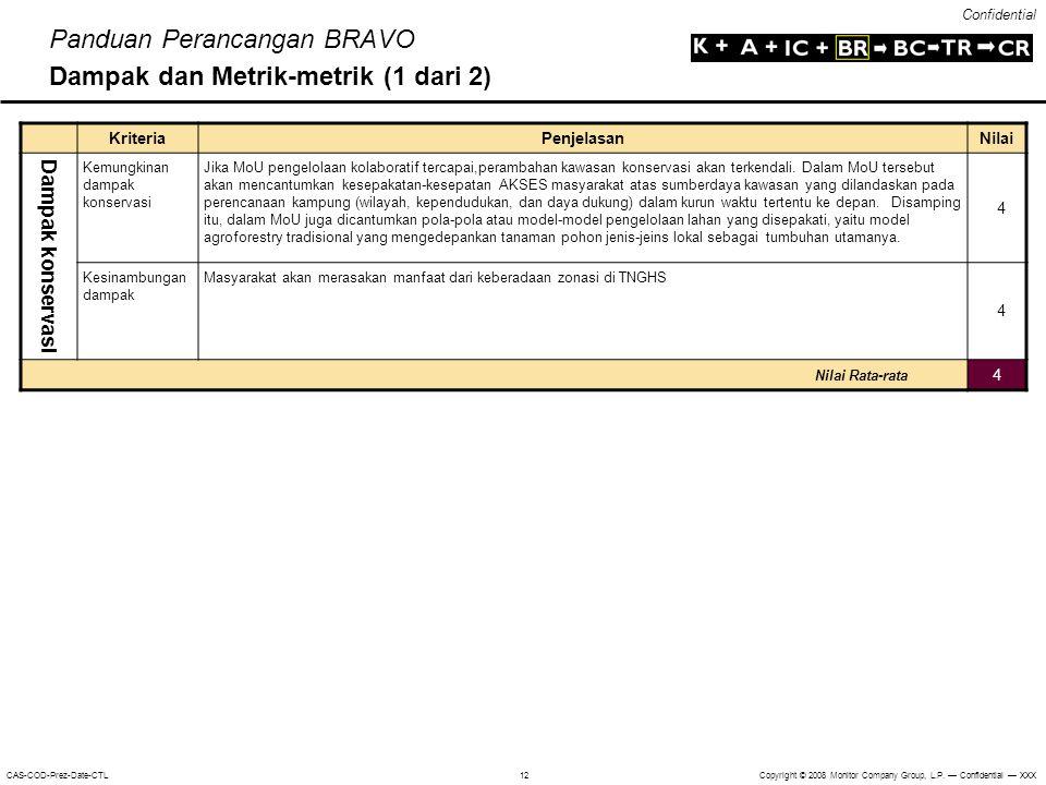 Confidential Copyright © 2008 Monitor Company Group, L.P. — Confidential — XXXCAS-COD-Prez-Date-CTL 12 Kriteria Penjelasan Nilai Dampak konservasi Kem