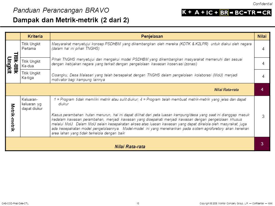 Confidential Copyright © 2008 Monitor Company Group, L.P. — Confidential — XXXCAS-COD-Prez-Date-CTL 13 Kriteria Penjelasan Nilai Titik-titik Ungkit Ti