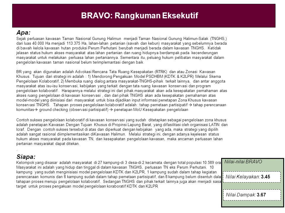 BRAVO: Rangkuman Eksekutif Apa: Sejak perluasan kawasan Taman Nasional Gunung Halimun menjadi Taman Nasional Gunung Halimun-Salak (TNGHS,) dari luas 4