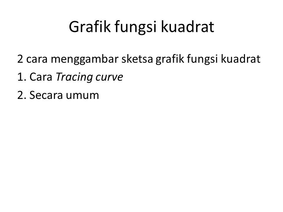 Tracing Curve • f(x) = x 2 -4x+3 dengan daerah asal {x |-2<x≤5, x ∈R} • Buatlah tabel f(x) dan gambarlah grafik f(x)