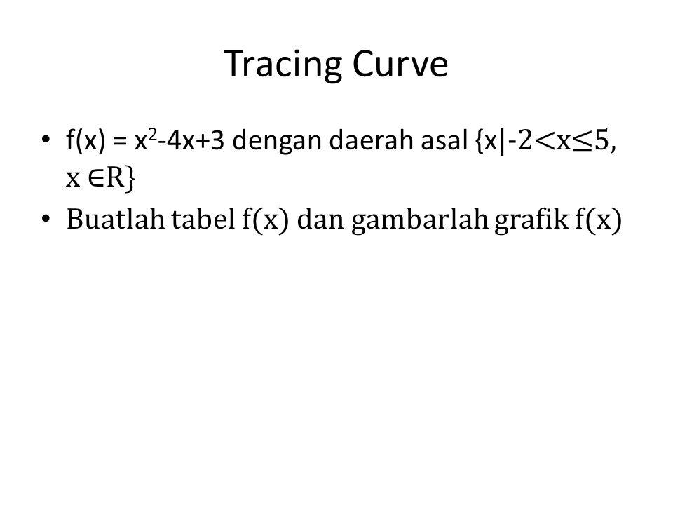 Langkah-langkah menggambar sketsa grafik secara umum • f (x) = ax 2 +bx+c • Menentukan titik potong sumbu x.