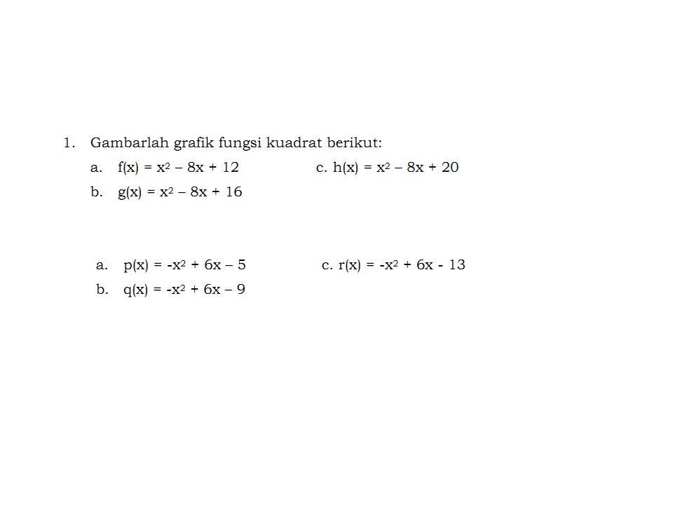 Kesimpulan terhadap koefisien a dan nilai D untuk f(x)= ax 2 +bx+c adalah … Definit positif adalah fungsi kuadrat bernilai positif (seluruh grafik berada di atas sumbu x) Jika ….