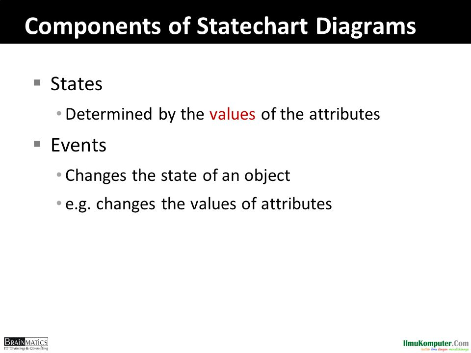 Components of Statechart Diagrams  States • Determined by the values of the attributes  Events • Changes the state of an object • e.g. changes the v