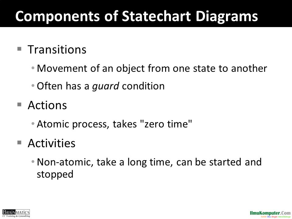 Components of Statechart Diagrams  Transitions • Movement of an object from one state to another • Often has a guard condition  Actions • Atomic pro