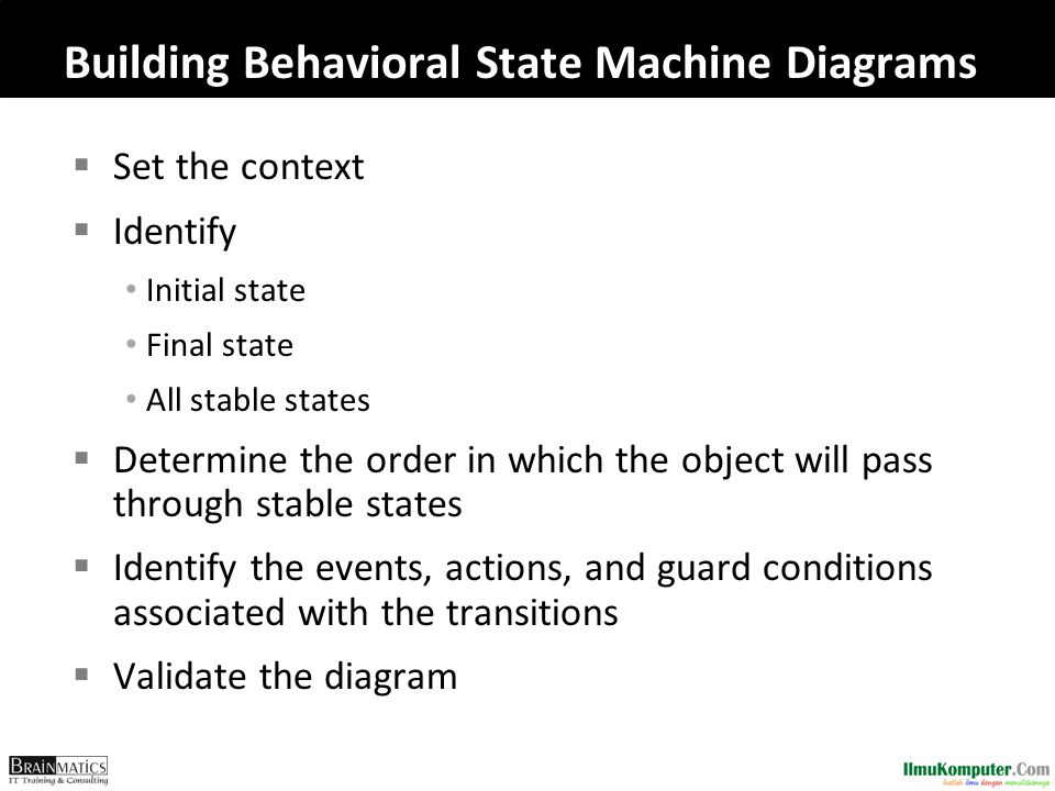 Building Behavioral State Machine Diagrams  Set the context  Identify • Initial state • Final state • All stable states  Determine the order in whi