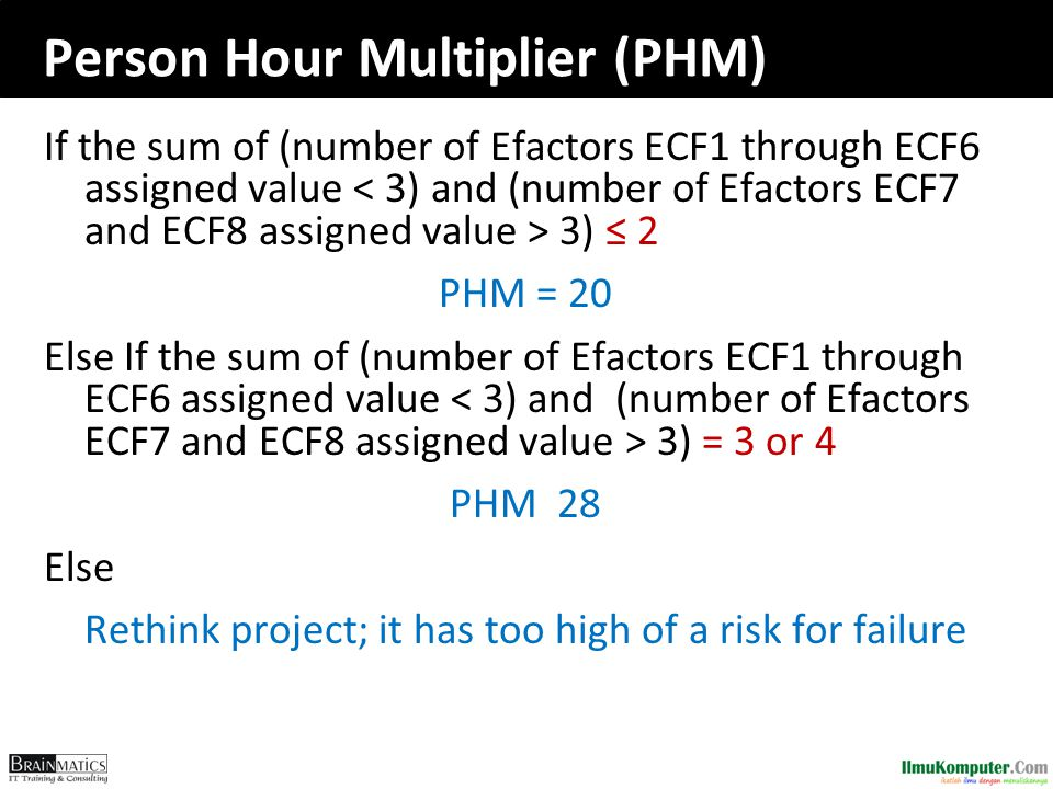 Person Hour Multiplier (PHM) If the sum of (number of Efactors ECF1 through ECF6 assigned value 3) ≤ 2 PHM = 20 Else If the sum of (number of Efactors