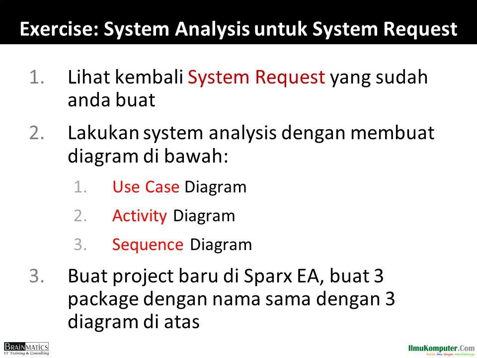 Exercise: System Analysis untuk System Request 1.Lihat kembali System Request yang sudah anda buat 2.Lakukan system analysis dengan membuat diagram di bawah: 1.Use Case Diagram 2.Activity Diagram 3.Sequence Diagram 3.Buat project baru di Sparx EA, buat 3 package dengan nama sama dengan 3 diagram di atas