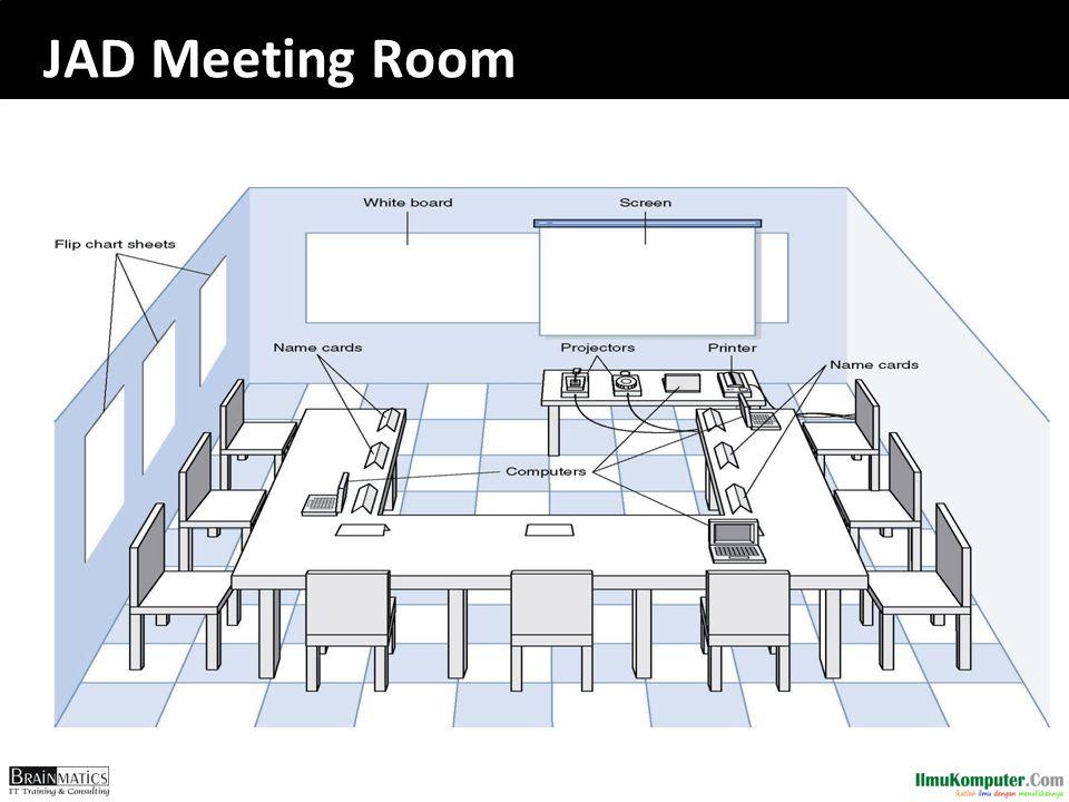 JAD Meeting Room JPEG Figure 5-5 Goes Here