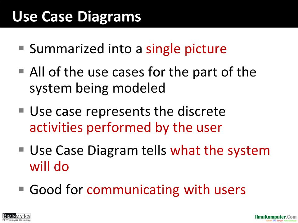 Use Case Diagrams  Summarized into a single picture  All of the use cases for the part of the system being modeled  Use case represents the discret