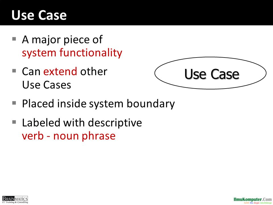Use Case  A major piece of system functionality  Can extend other Use Cases  Placed inside system boundary  Labeled with descriptive verb - noun p