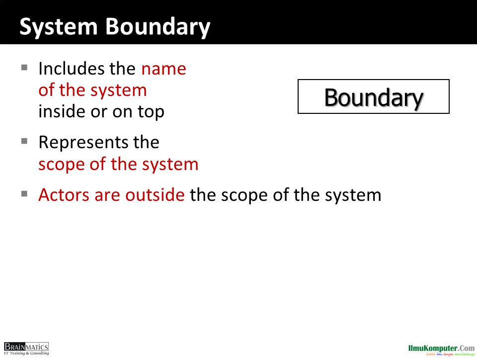 System Boundary  Includes the name of the system inside or on top  Represents the scope of the system  Actors are outside the scope of the system B
