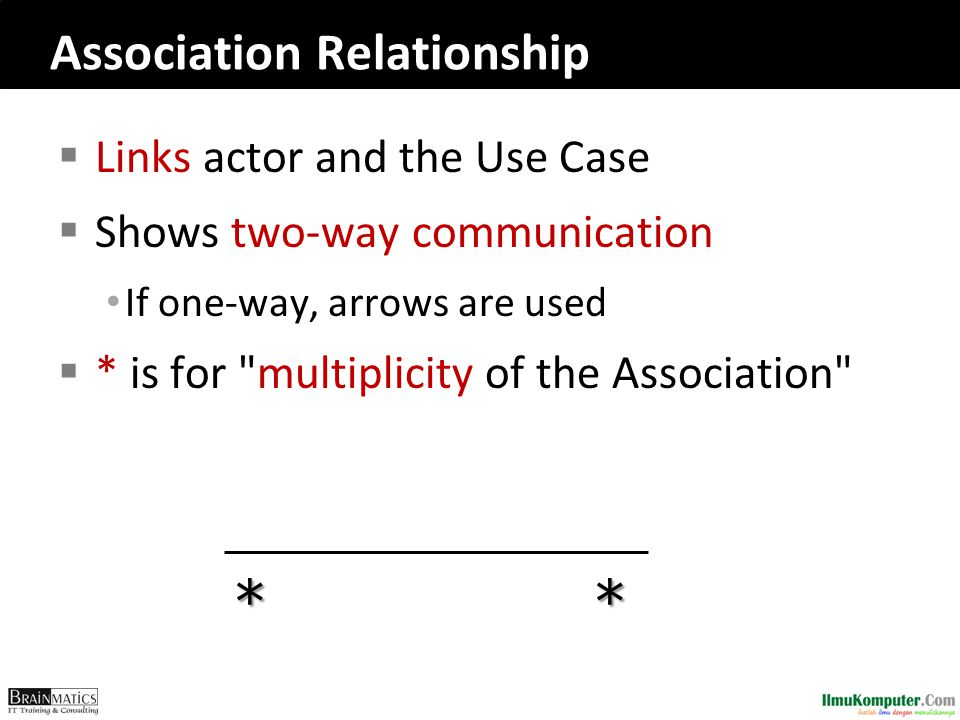 Association Relationship  Links actor and the Use Case  Shows two-way communication • If one-way, arrows are used  * is for