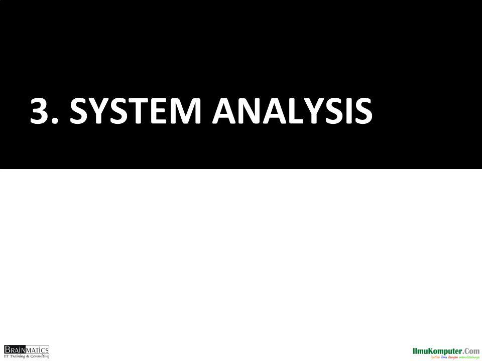 3. SYSTEM ANALYSIS