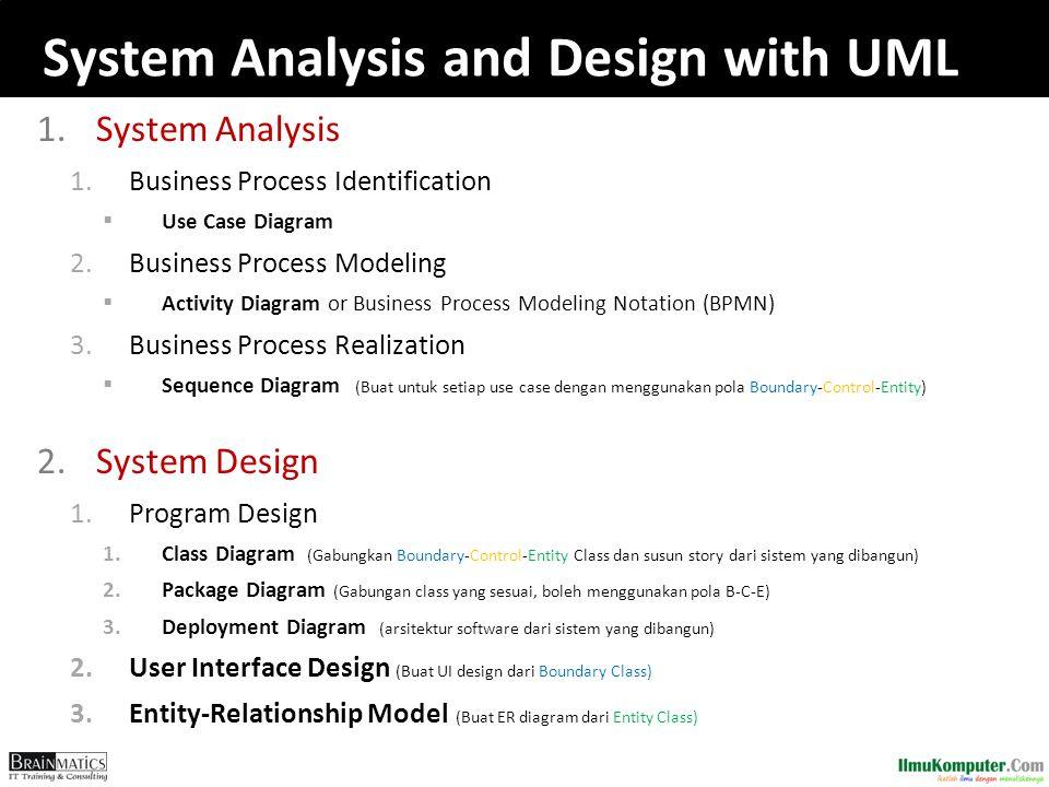 Exercise: Systems Analysis and Design  Lakukan sistem analysis and design yang menghasilkan diagram: 1.Use Case Diagram  Pilih salah satu aplikasi di bawah: 1.