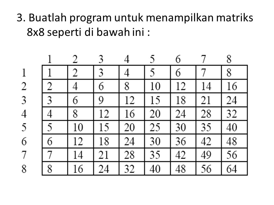 3. Buatlah program untuk menampilkan matriks 8x8 seperti di bawah ini :