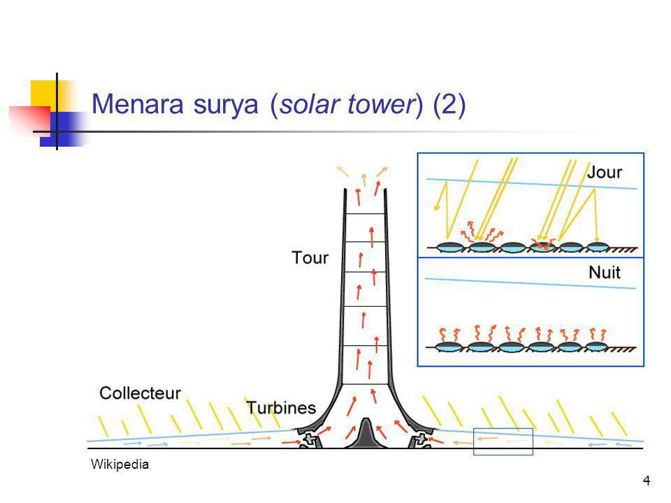 5 Menara surya (solar tower) (3)  Konstruksi di Manzanares, Spanyol: - tinggi menara: 195 m - jari2 kolektor: 122 m - daya listrik: 50 kW.