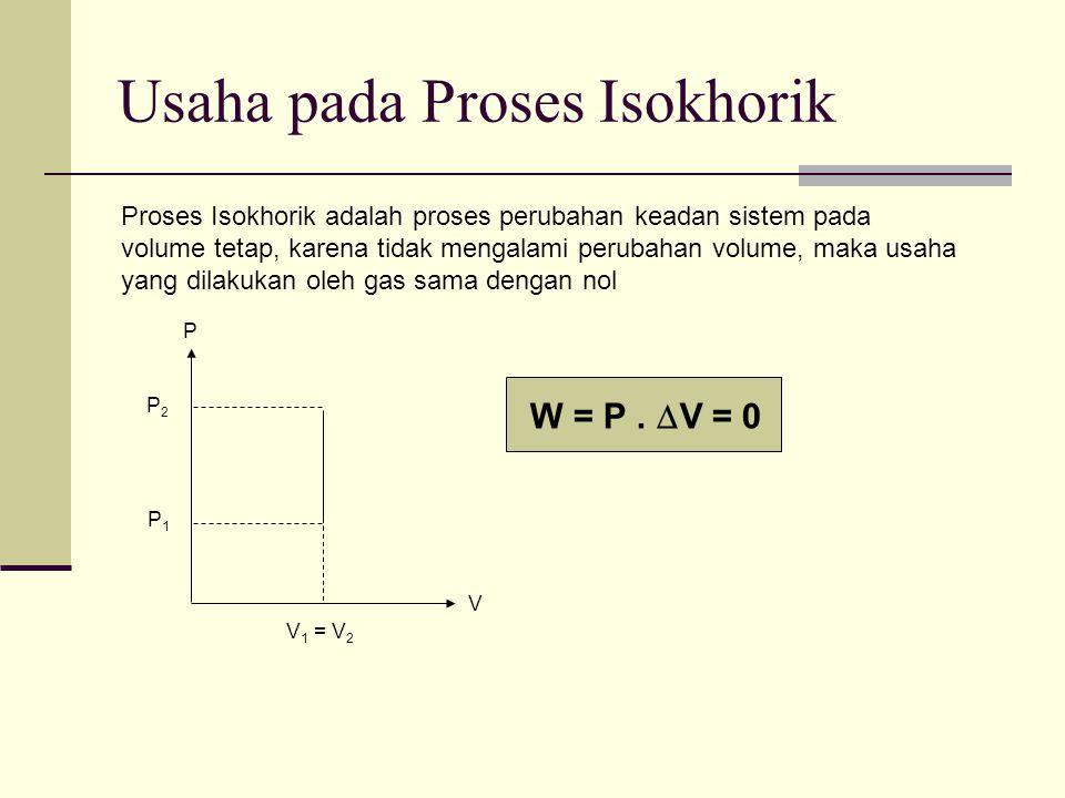 Usaha pada Proses Isokhorik Proses Isokhorik adalah proses perubahan keadan sistem pada volume tetap, karena tidak mengalami perubahan volume, maka usaha yang dilakukan oleh gas sama dengan nol P V V 1 = V 2 P2P2 P1P1 W = P.