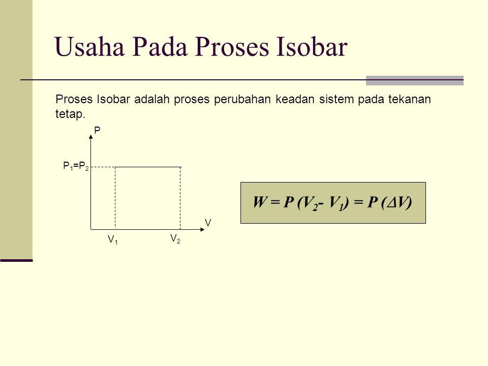 Usaha Pada Proses Isobar V1V1 V2V2 P 1 =P 2 Proses Isobar adalah proses perubahan keadan sistem pada tekanan tetap.