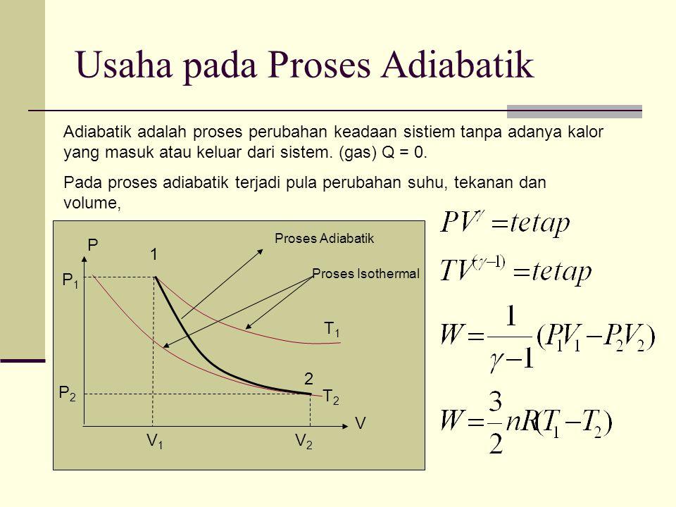 Usaha pada Proses Adiabatik Adiabatik adalah proses perubahan keadaan sistiem tanpa adanya kalor yang masuk atau keluar dari sistem.