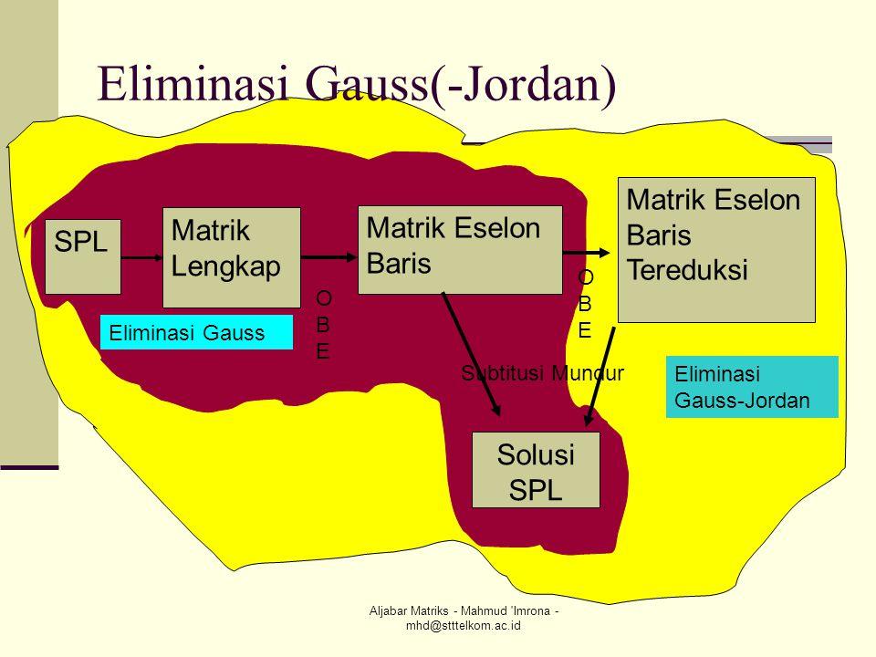 Aljabar Matriks - Mahmud 'Imrona - mhd@stttelkom.ac.id Eliminasi Gauss(-Jordan) SPL Matrik Lengkap Matrik Eselon Baris Matrik Eselon Baris Tereduksi S