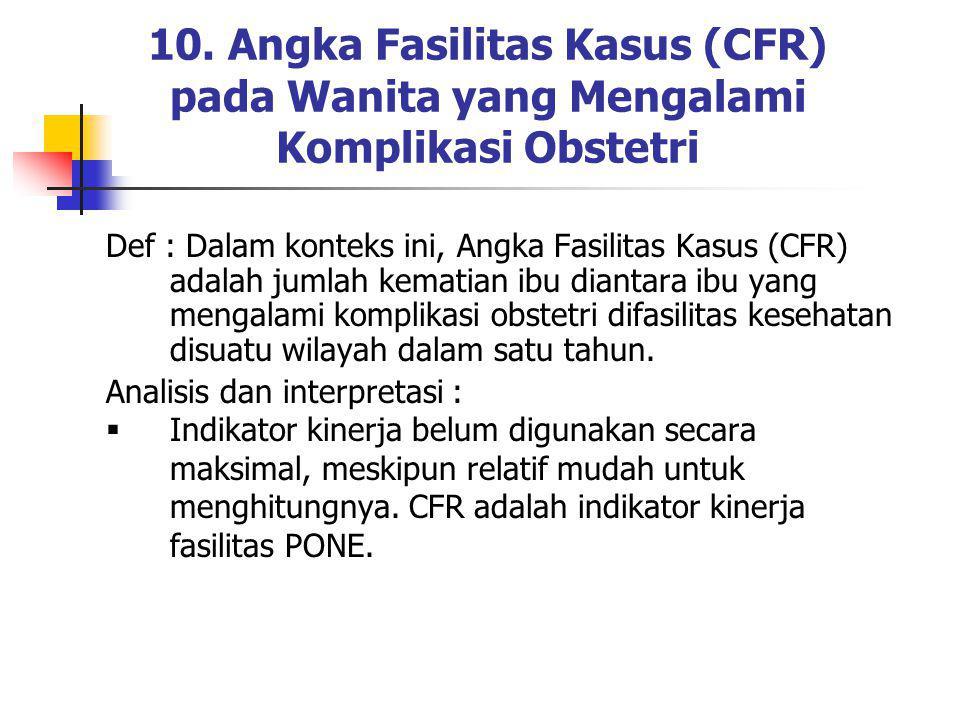 10. Angka Fasilitas Kasus (CFR) pada Wanita yang Mengalami Komplikasi Obstetri Def : Dalam konteks ini, Angka Fasilitas Kasus (CFR) adalah jumlah kema