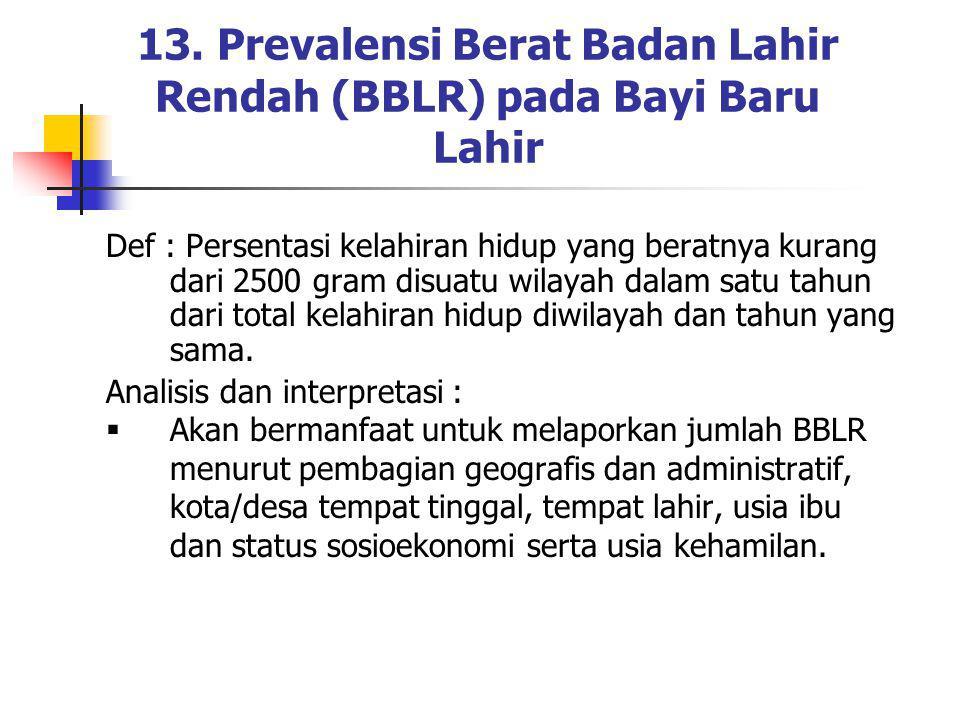 13. Prevalensi Berat Badan Lahir Rendah (BBLR) pada Bayi Baru Lahir Def : Persentasi kelahiran hidup yang beratnya kurang dari 2500 gram disuatu wilay
