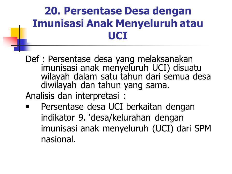 20. Persentase Desa dengan Imunisasi Anak Menyeluruh atau UCI Def : Persentase desa yang melaksanakan imunisasi anak menyeluruh UCI) disuatu wilayah d