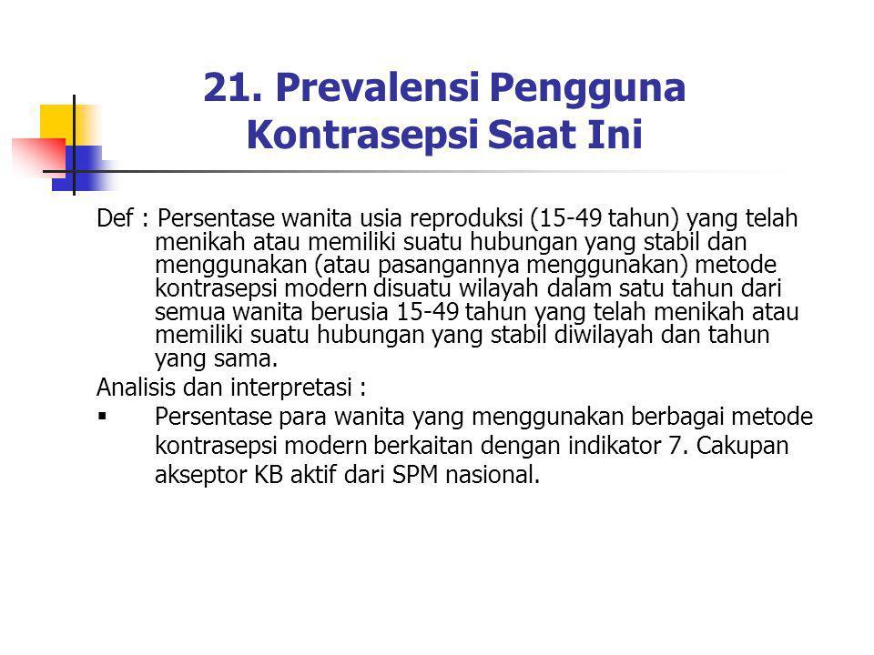 21. Prevalensi Pengguna Kontrasepsi Saat Ini Def : Persentase wanita usia reproduksi (15-49 tahun) yang telah menikah atau memiliki suatu hubungan yan