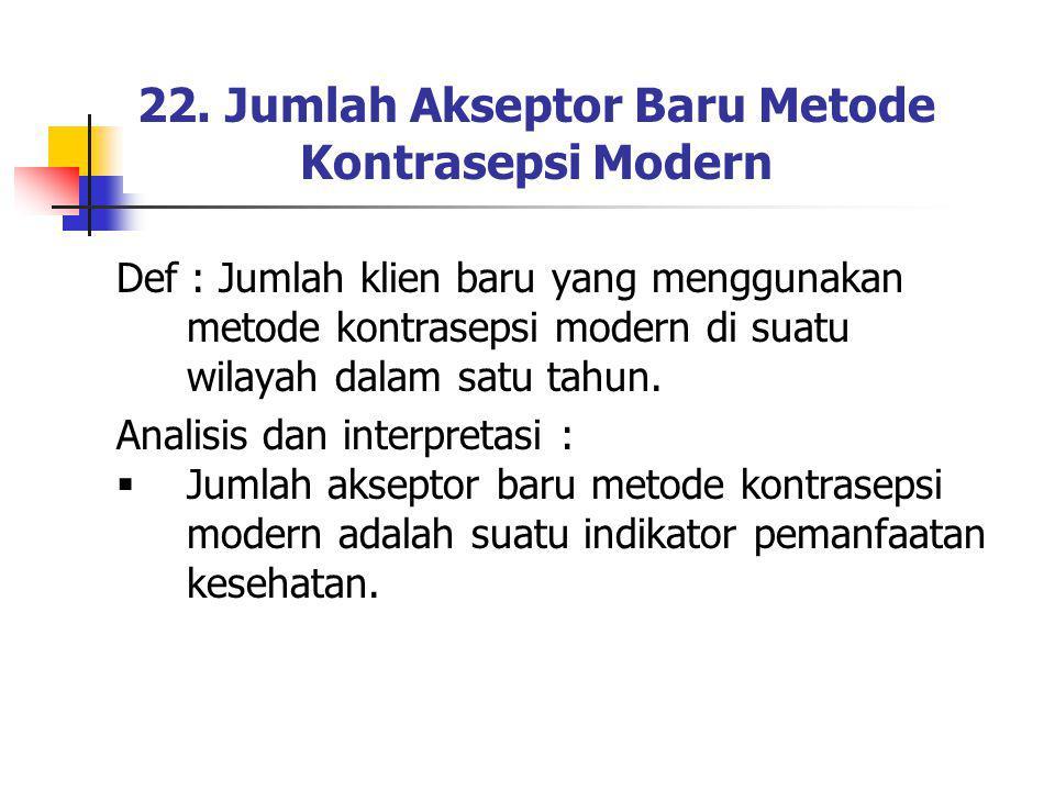 22. Jumlah Akseptor Baru Metode Kontrasepsi Modern Def : Jumlah klien baru yang menggunakan metode kontrasepsi modern di suatu wilayah dalam satu tahu