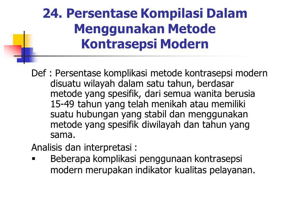 24. Persentase Kompilasi Dalam Menggunakan Metode Kontrasepsi Modern Def : Persentase komplikasi metode kontrasepsi modern disuatu wilayah dalam satu