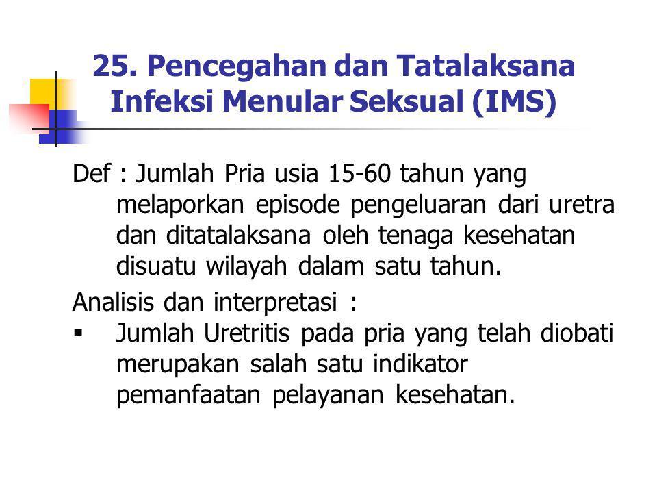 25. Pencegahan dan Tatalaksana Infeksi Menular Seksual (IMS) Def : Jumlah Pria usia 15-60 tahun yang melaporkan episode pengeluaran dari uretra dan di