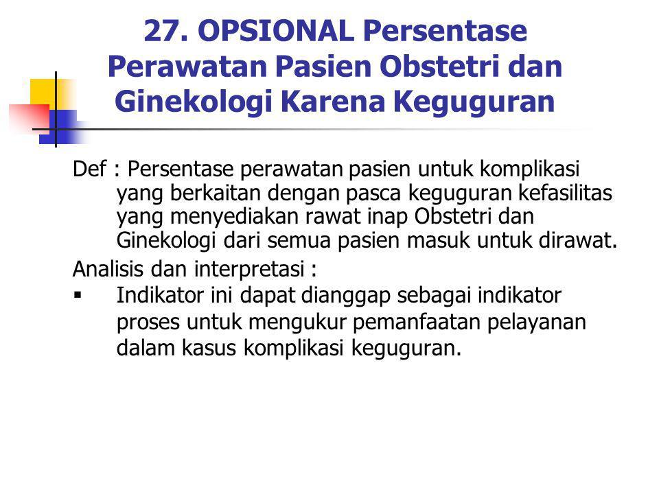27. OPSIONAL Persentase Perawatan Pasien Obstetri dan Ginekologi Karena Keguguran Def : Persentase perawatan pasien untuk komplikasi yang berkaitan de