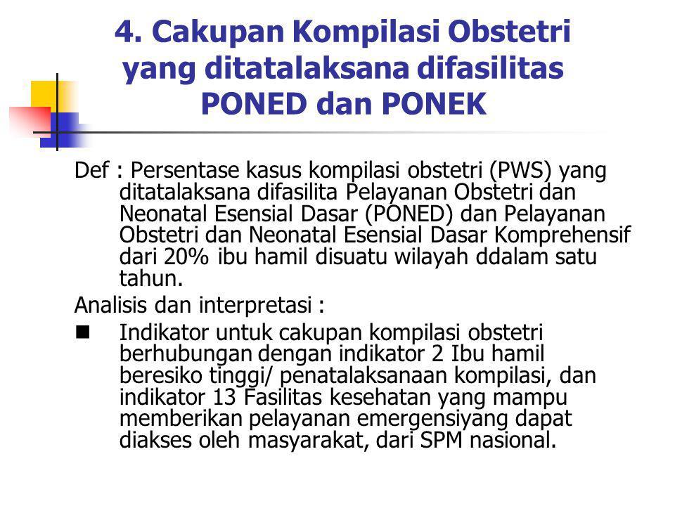 4. Cakupan Kompilasi Obstetri yang ditatalaksana difasilitas PONED dan PONEK Def : Persentase kasus kompilasi obstetri (PWS) yang ditatalaksana difasi