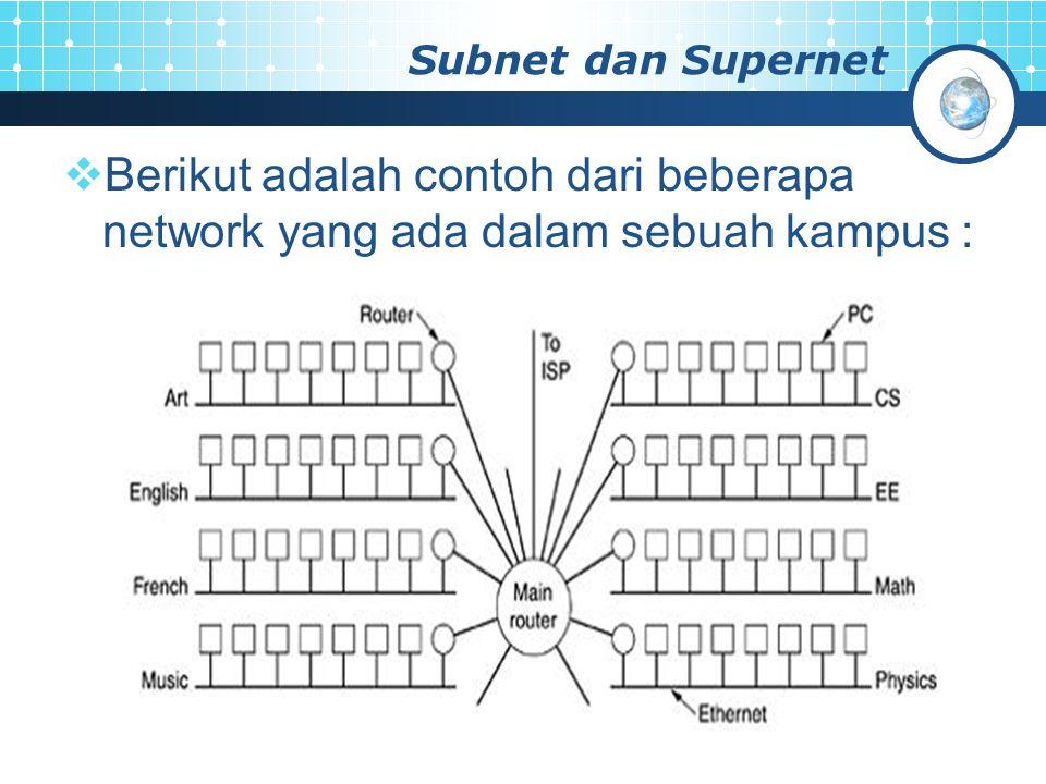 Subnet dan Supernet  Berikut adalah contoh dari beberapa network yang ada dalam sebuah kampus :