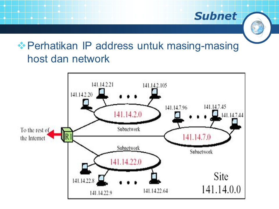 Subnet  Perhatikan IP address untuk masing-masing host dan network