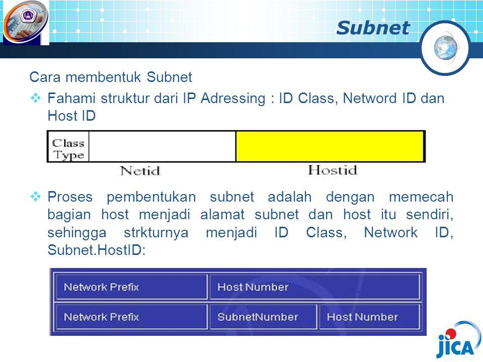 Subnet Cara membentuk Subnet  Fahami struktur dari IP Adressing : ID Class, Netword ID dan Host ID  Proses pembentukan subnet adalah dengan memecah bagian host menjadi alamat subnet dan host itu sendiri, sehingga strkturnya menjadi ID Class, Network ID, Subnet.HostID: