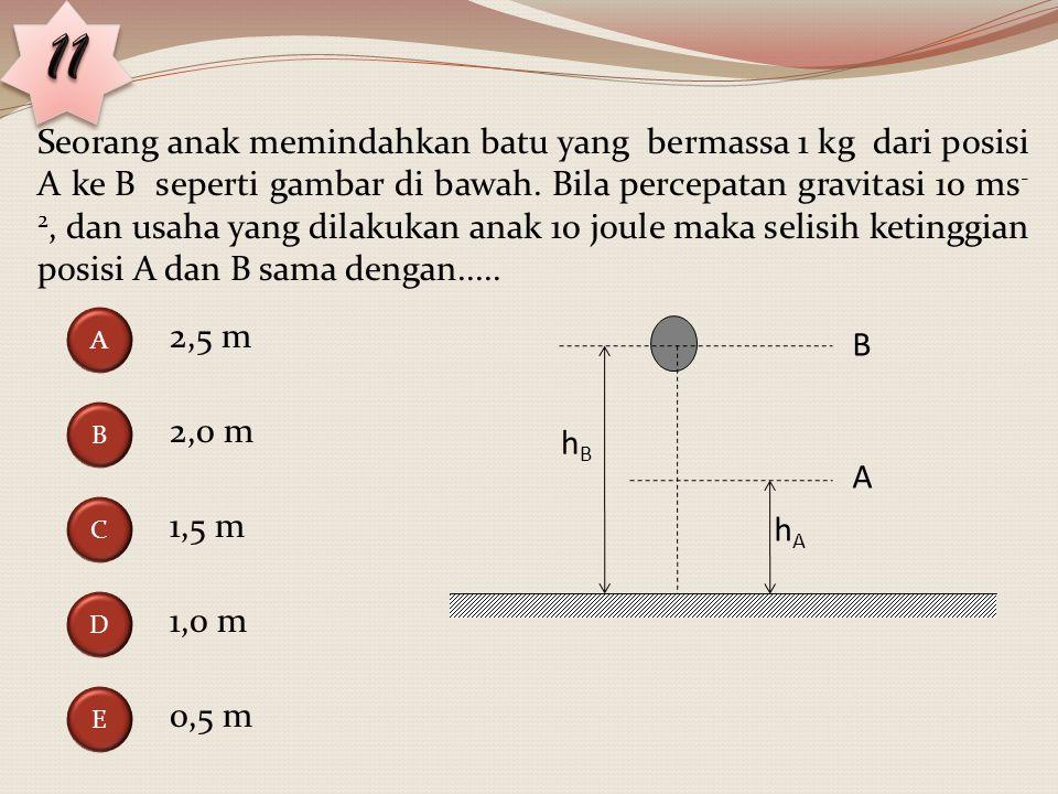 Sebuah batang memiliki panjang mula-mula L ditarik dengan gaya F jika luas penampang A dan modulus elastis E maka pertambahan panjang yaitu:  x = A C