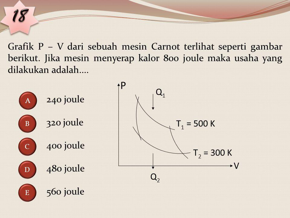 Gas ideal dipanaskan dalam ruang tertutup. Perbandingan energi kinetik rata-rata partikel gas ideal pada suhu T dan 4T adalah.... 1 : 16 1 : 2 1 : 4 2