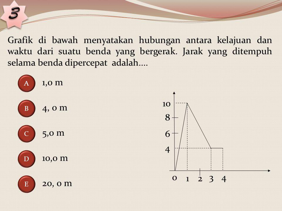 Grafik di bawah menyatakan hubungan antara kelajuan dan waktu dari suatu benda yang bergerak.