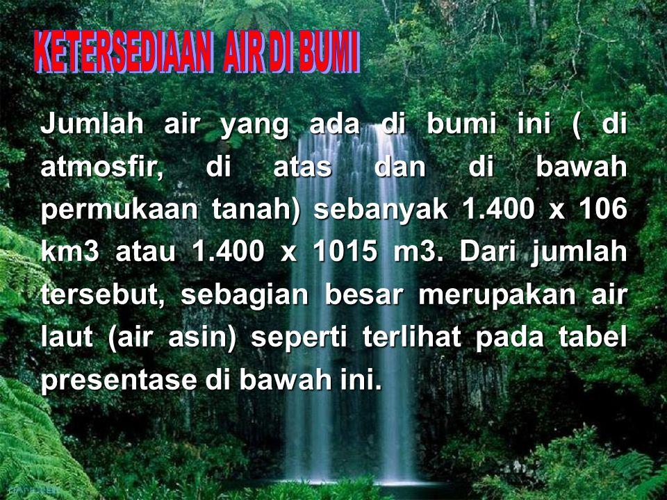 1001.360.000 atau 1,36 x 10 18 m 3 •Total Danau air tawar 125 Sungai1,2 Lengas tanah6,50,620 Air tanah8250 Danau air asin & laut pedalaman1050,008 Atmosfer130,001 Tudung kutub es, sungai es dan Salju292002,100 Laut & lautan 1.320.00097,250 Persentase Total Air (%) Volume (10 3 km 3 ) •Sumber Tabel 1.1.