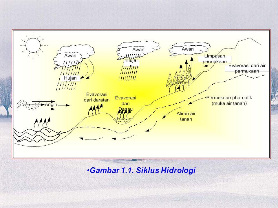 Dengan demikian ada empat macam proses dalam siklus hidrologi yang harus dipelajari oleh para ahli hidrologi dan para ahli bangunan air, yaitu : a.