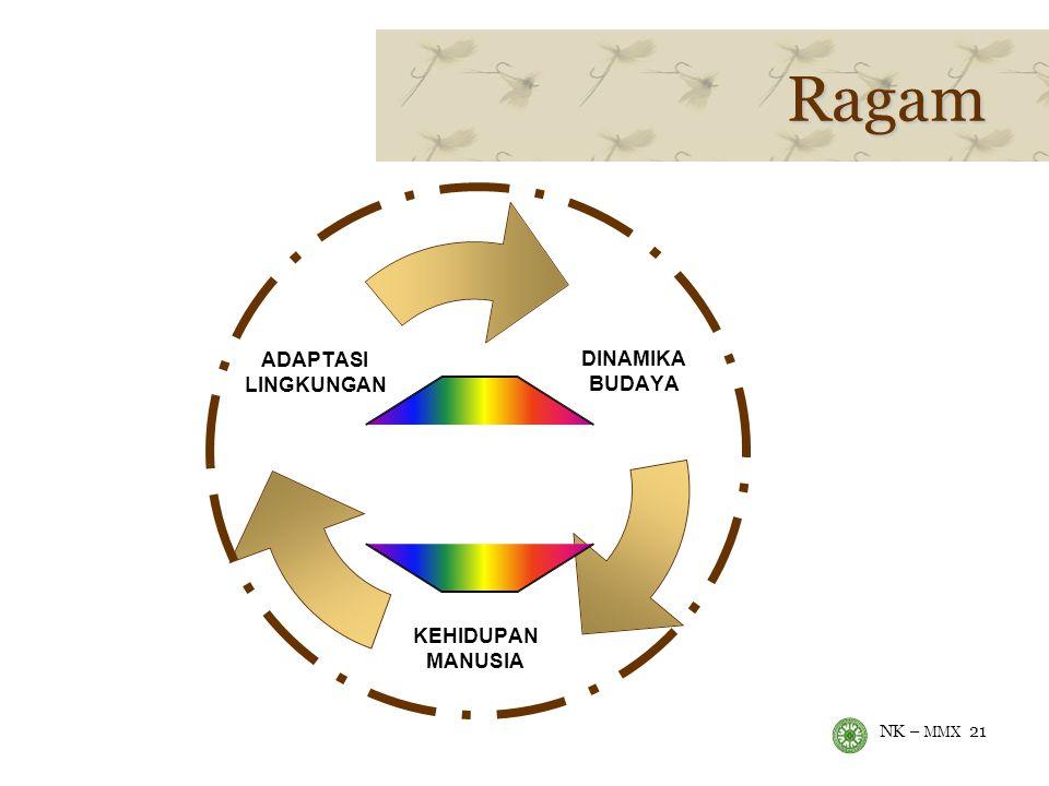 NK – MMX 21 Ragam