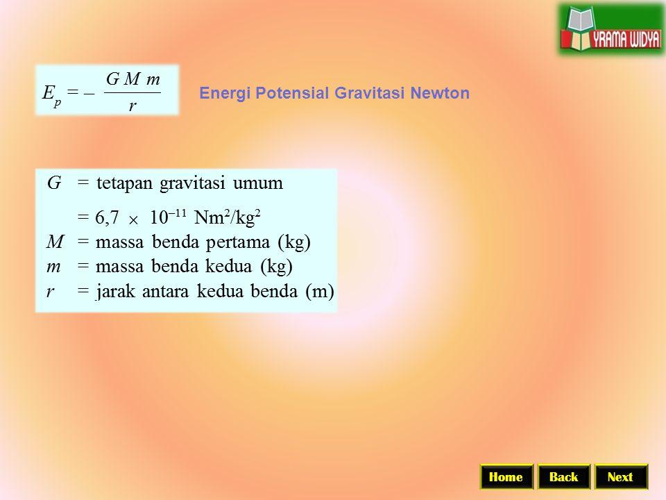 Energi Potensial Gravitasi Newton BackNextHome